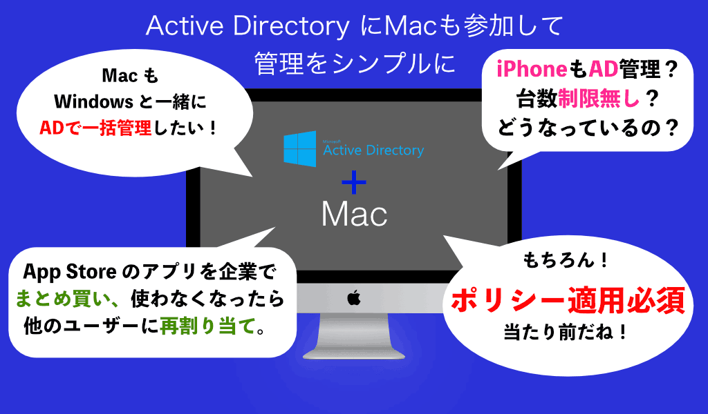 Mac, iPhone, iPad を Active Directory で一元管理